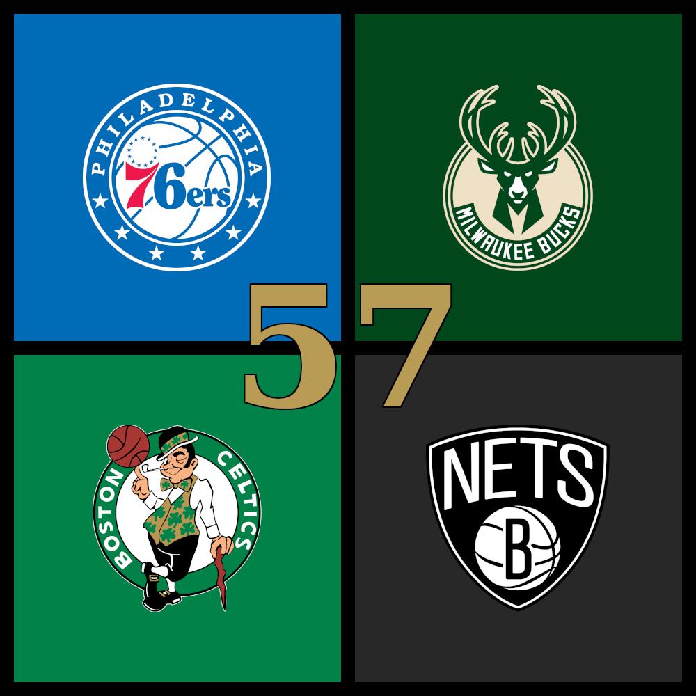 Pod #57 – Season Previews 19/20, Pt. 7